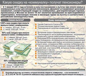 Работа пешим курьером для пенсионеров до 65 лет в москве